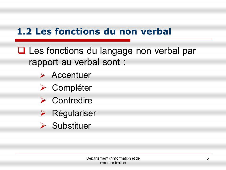 1.2 Les fonctions du non verbal