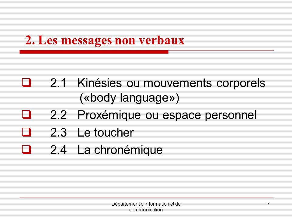 2. Les messages non verbaux