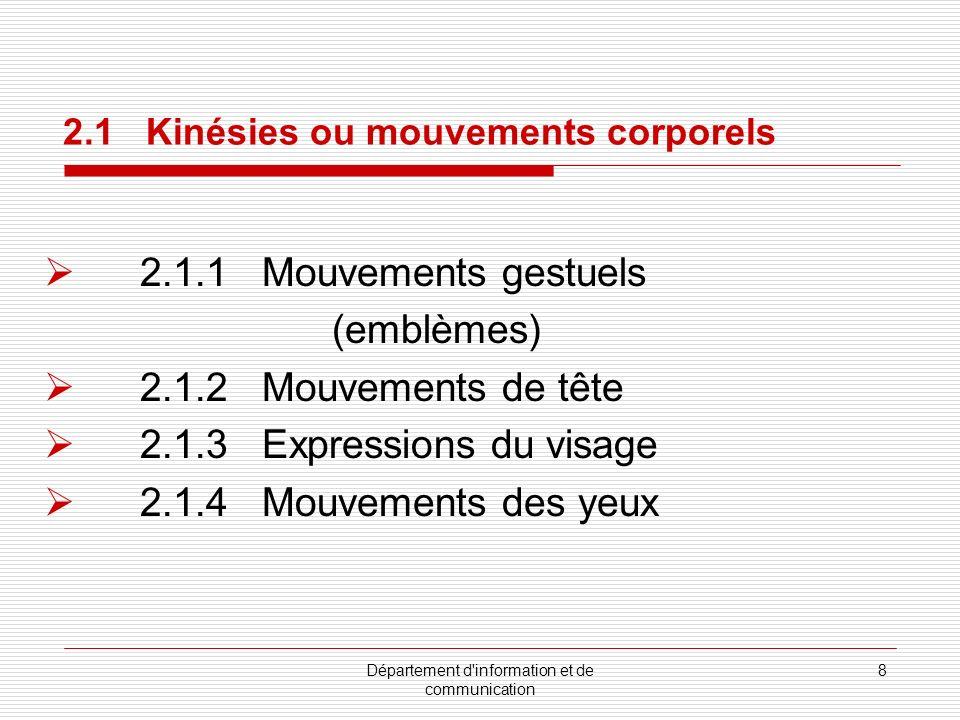 2.1 Kinésies ou mouvements corporels