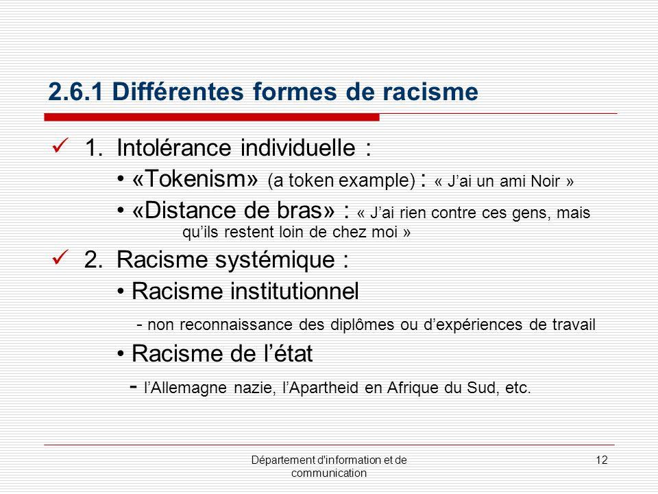 2.6.1 Différentes formes de racisme