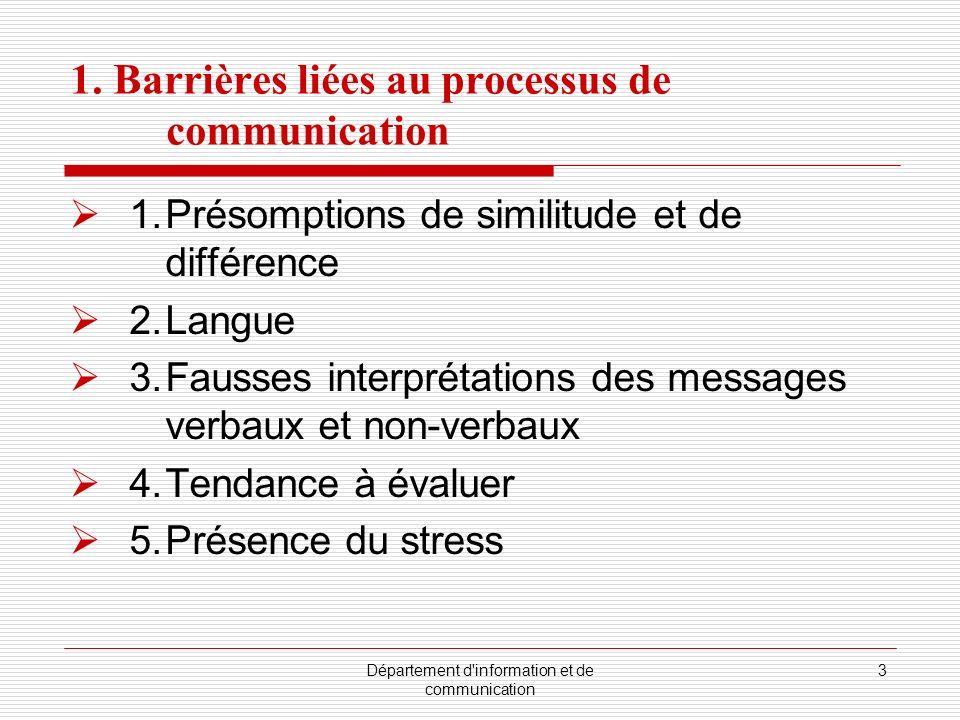 1. Barrières liées au processus de communication