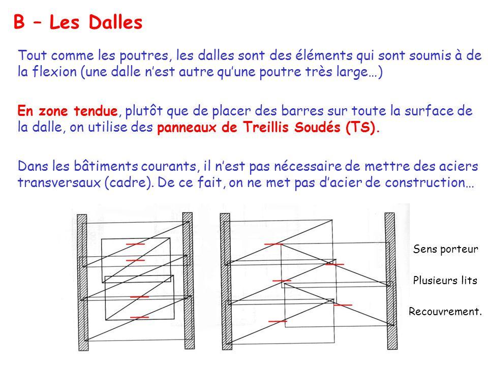 B – Les Dalles Tout comme les poutres, les dalles sont des éléments qui sont soumis à de la flexion (une dalle n'est autre qu'une poutre très large…)