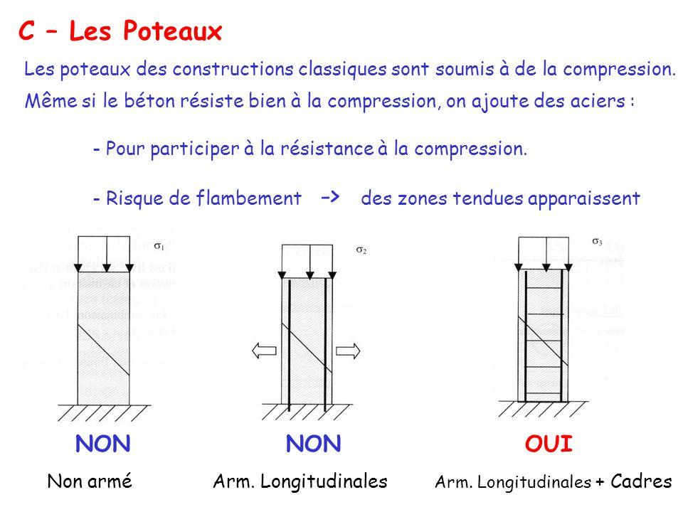 C – Les Poteaux Les poteaux des constructions classiques sont soumis à de la compression.