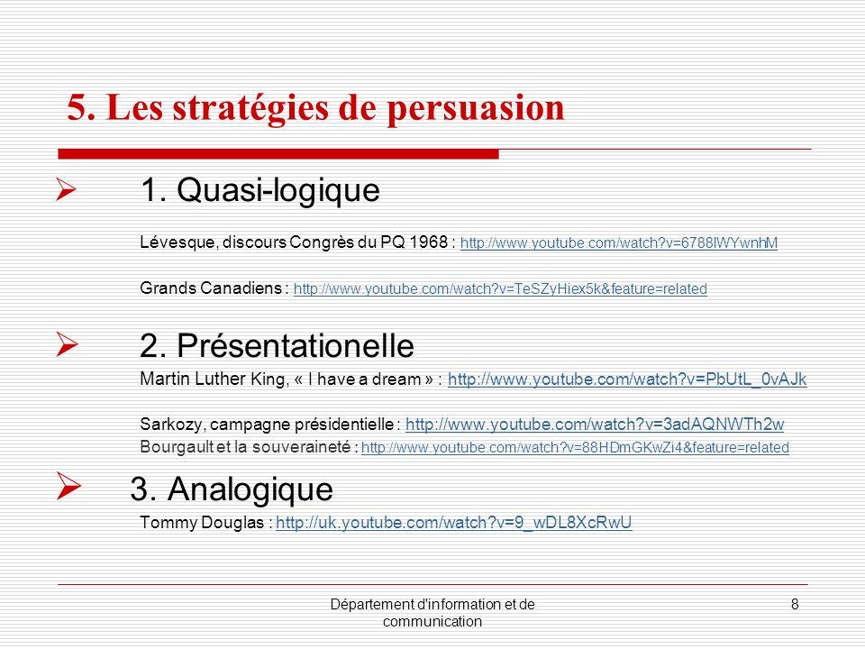 5. Les stratégies de persuasion