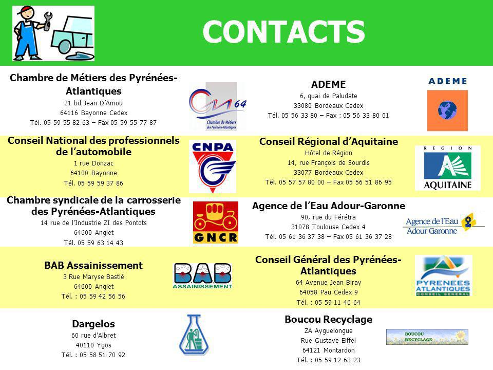 CONTACTS Chambre de Métiers des Pyrénées- ADEME Atlantiques