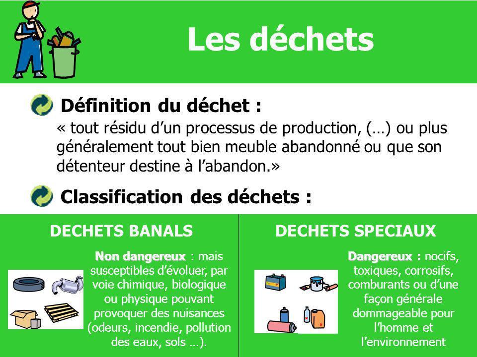 Les déchets Définition du déchet : Classification des déchets :