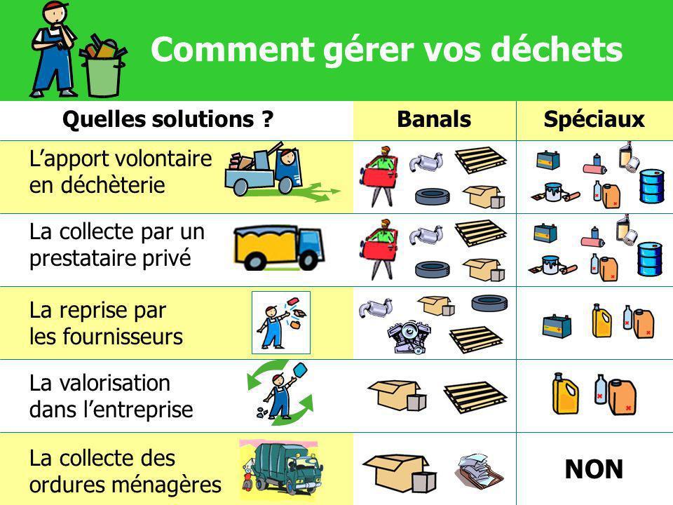 Comment gérer vos déchets