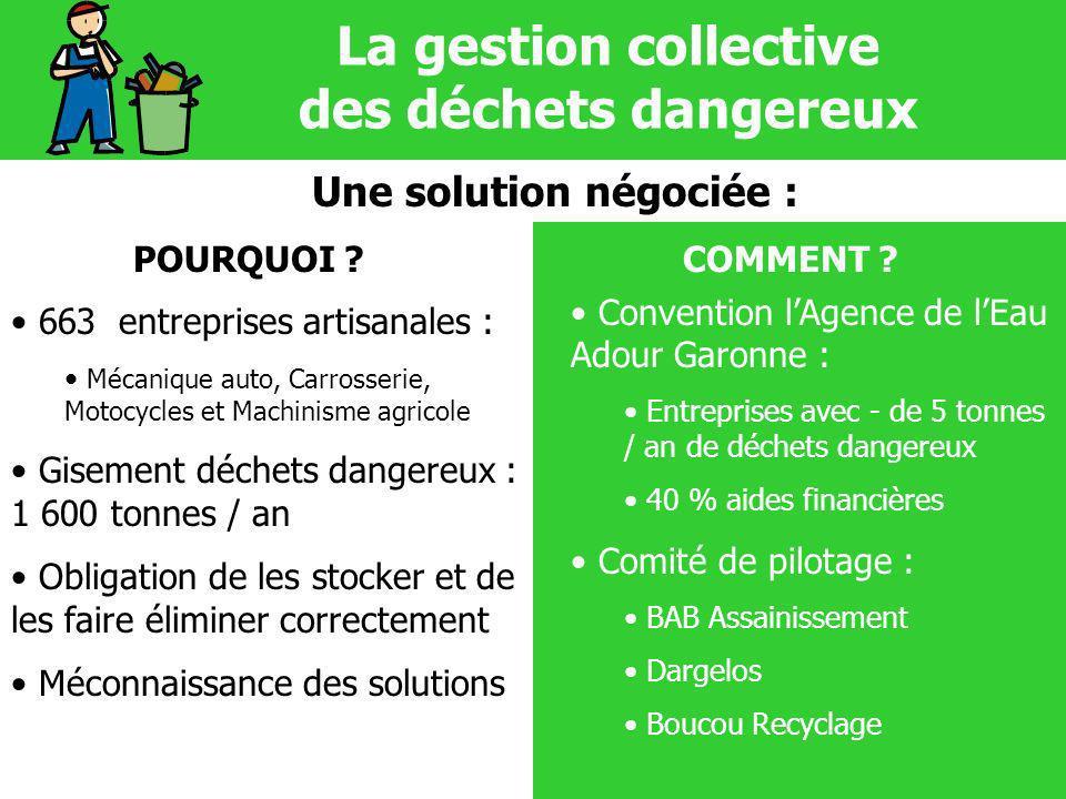 La gestion collective des déchets dangereux