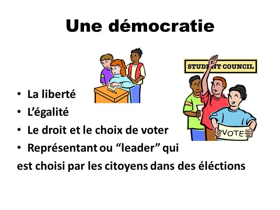 Une démocratie La liberté L'égalité Le droit et le choix de voter