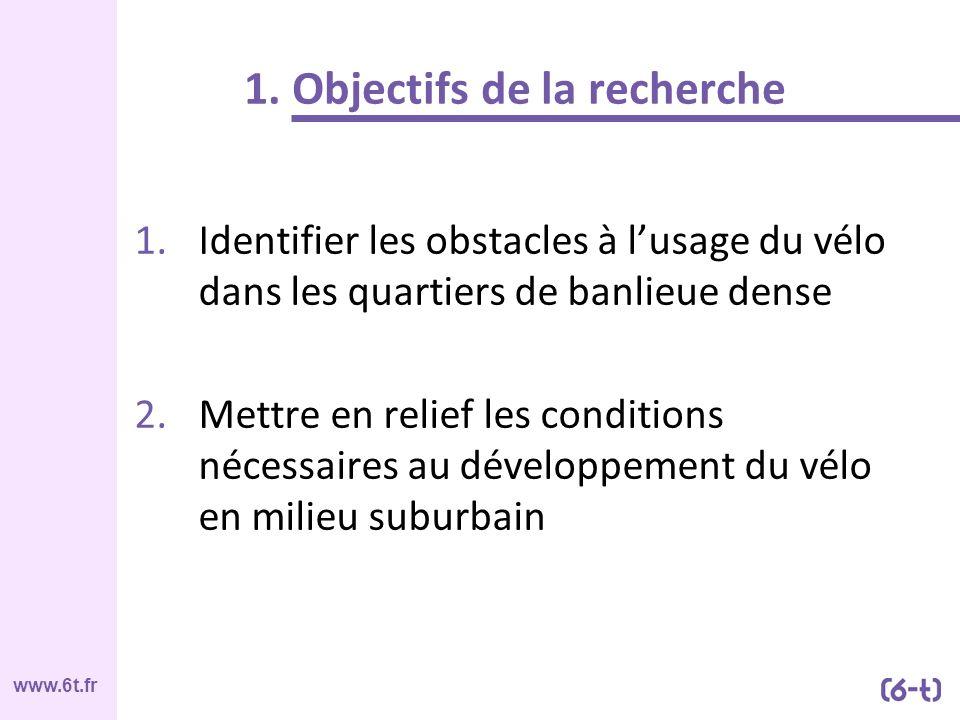 1. Objectifs de la recherche