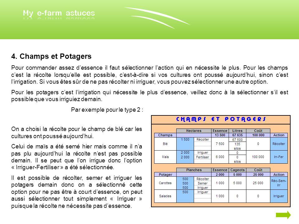 4. Champs et Potagers
