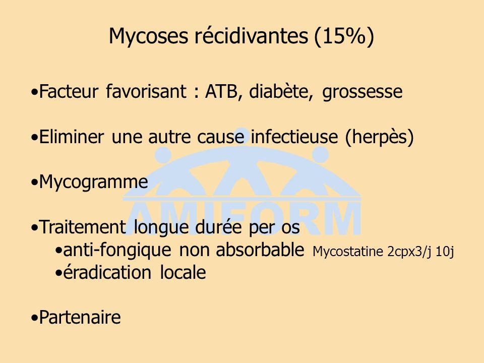 Mycoses récidivantes (15%)
