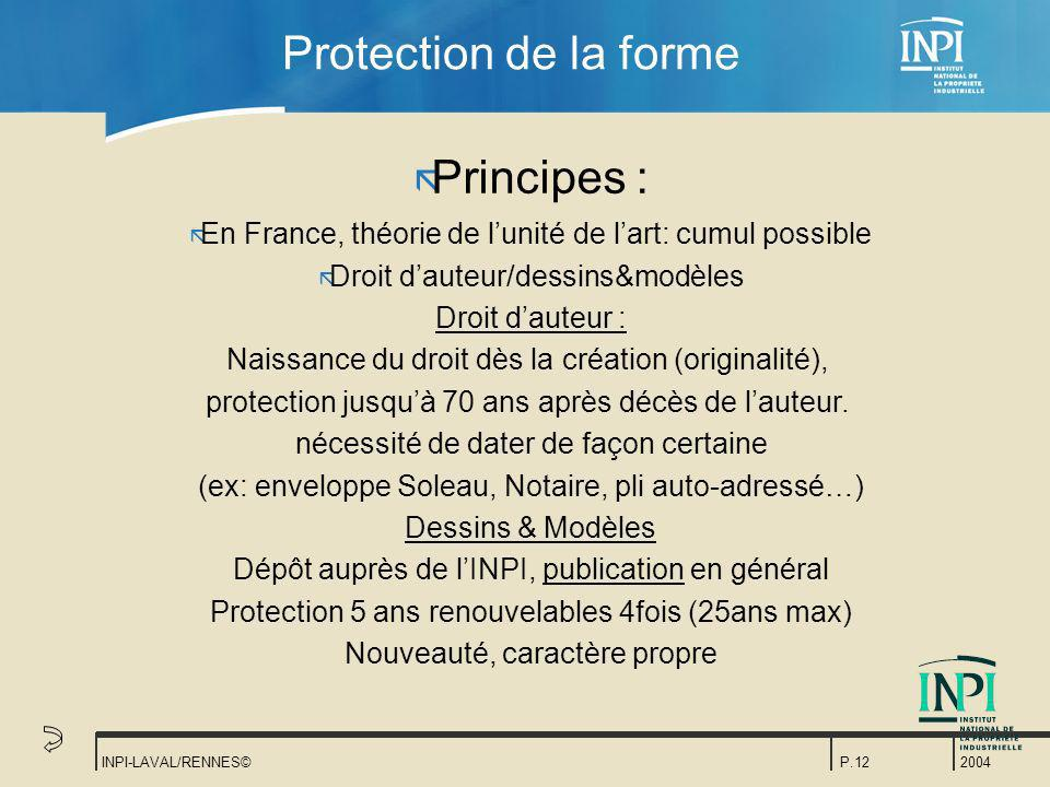 Protection de la forme Principes :