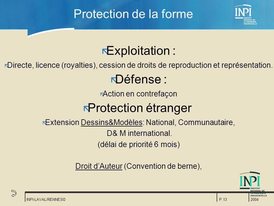 Protection de la forme Exploitation : Défense : Protection étranger