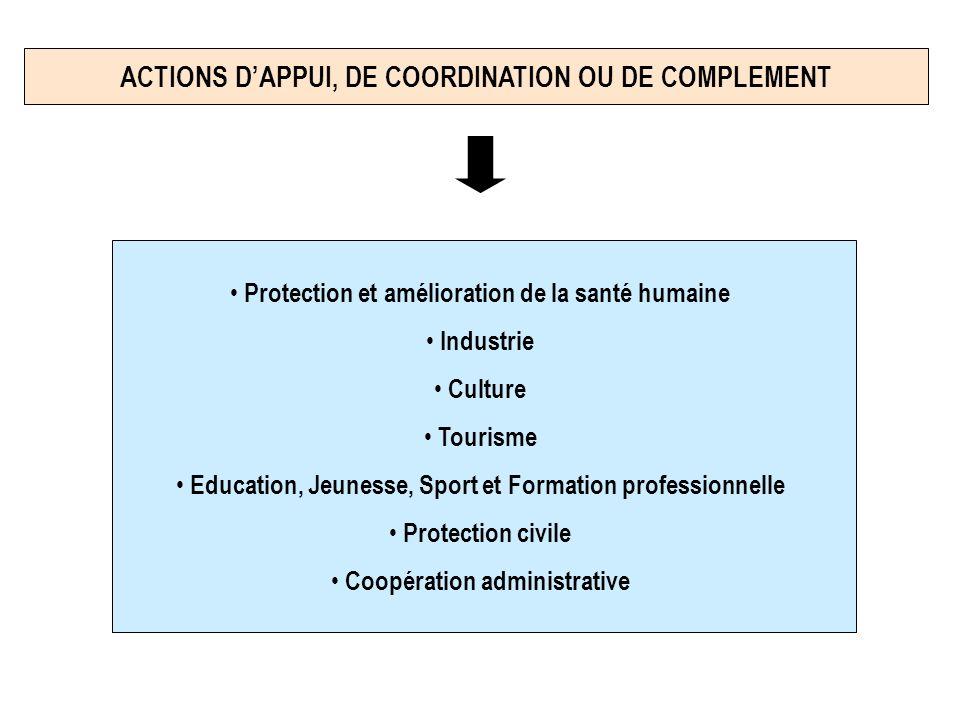 ACTIONS D'APPUI, DE COORDINATION OU DE COMPLEMENT