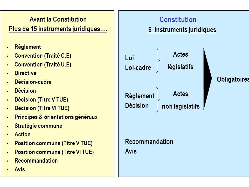 Plus de 15 instruments juridiques….