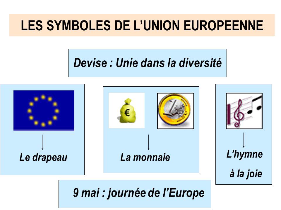 LES SYMBOLES DE L'UNION EUROPEENNE