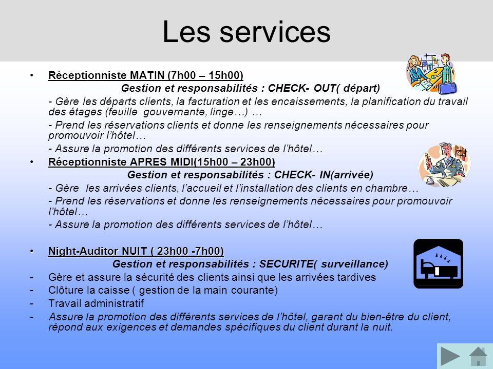 Les services Réceptionniste MATIN (7h00 – 15h00)