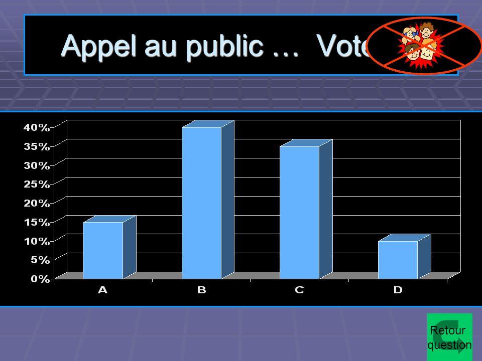 Appel au public … Votez…