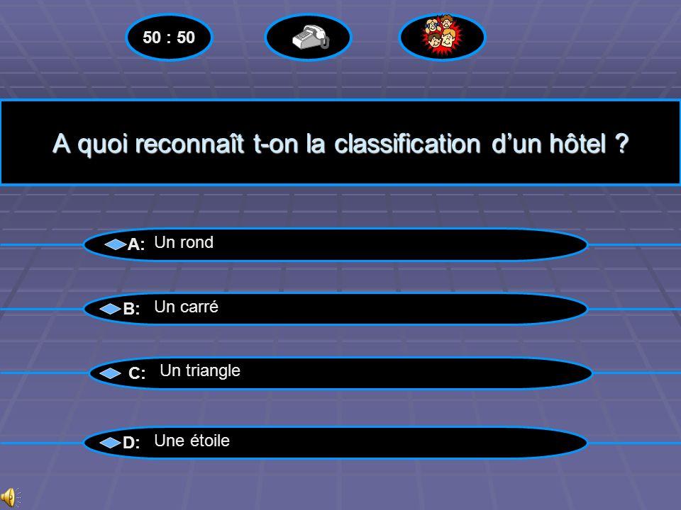 A quoi reconnaît t-on la classification d'un hôtel