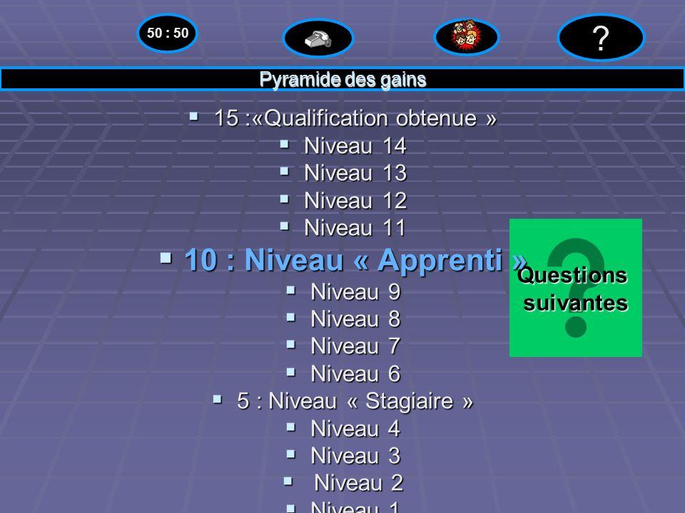 15 :«Qualification obtenue »