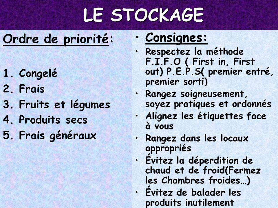 LE STOCKAGE Ordre de priorité: Consignes: Congelé Frais