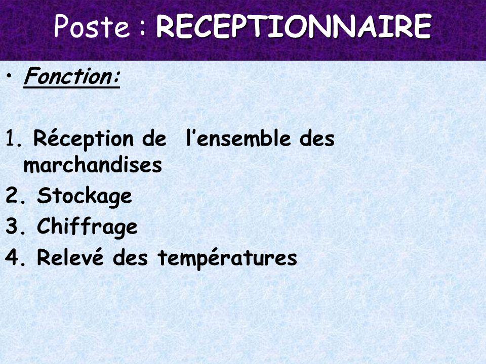 Poste : RECEPTIONNAIRE