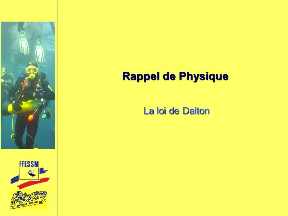 Rappel de Physique La loi de Dalton