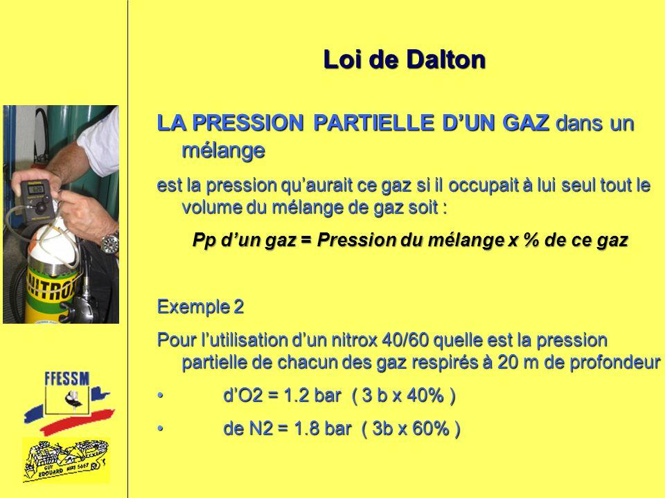 Pp d'un gaz = Pression du mélange x % de ce gaz