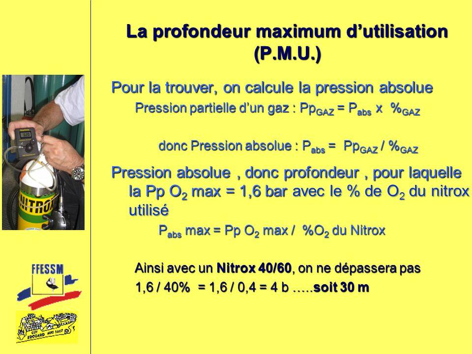 La profondeur maximum d'utilisation (P.M.U.)