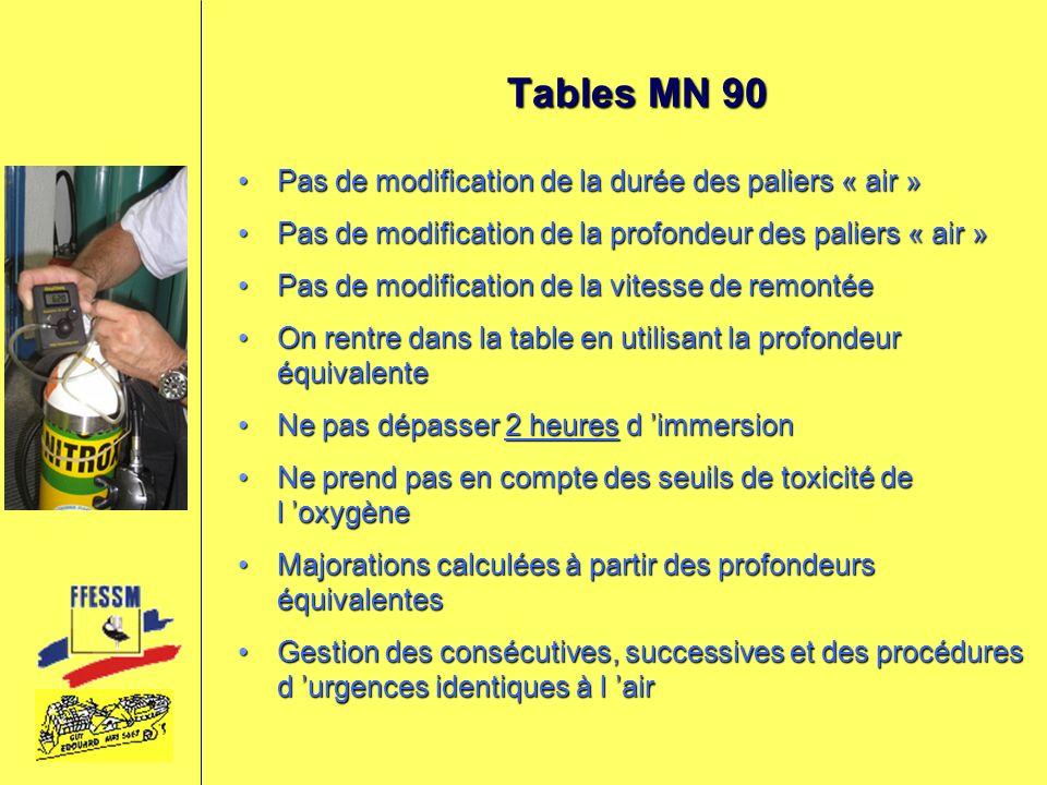 Tables MN 90 Pas de modification de la durée des paliers « air »