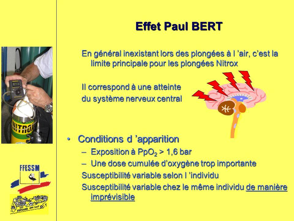 Effet Paul BERT Conditions d 'apparition