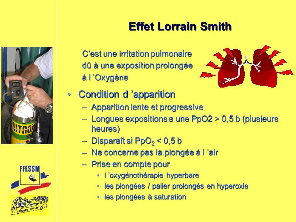 Effet Lorrain Smith Condition d 'apparition