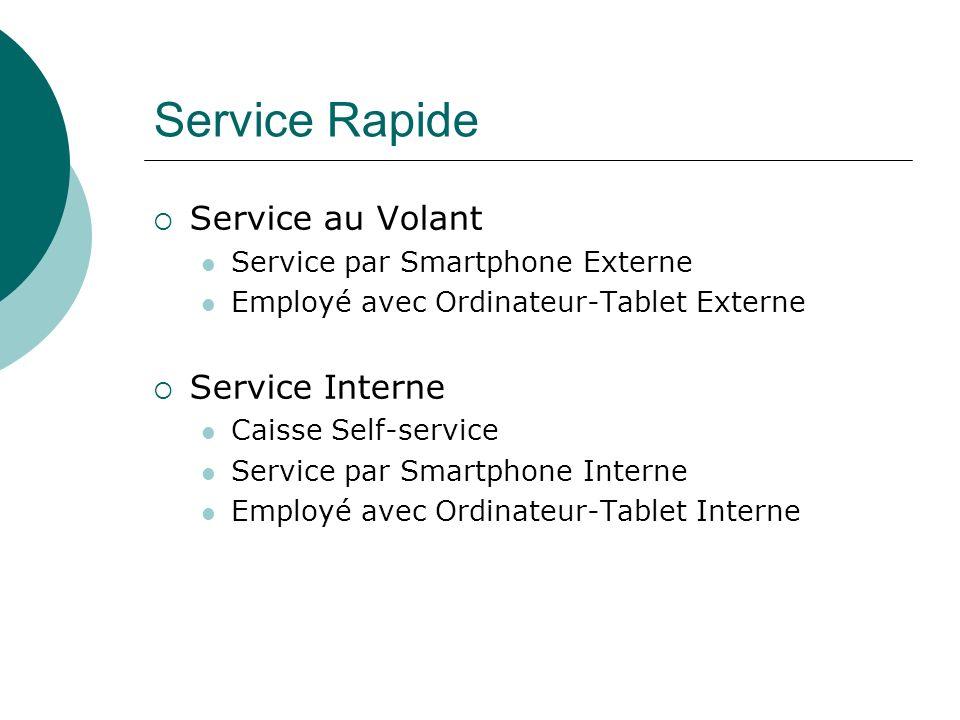 Service Rapide Service au Volant Service Interne