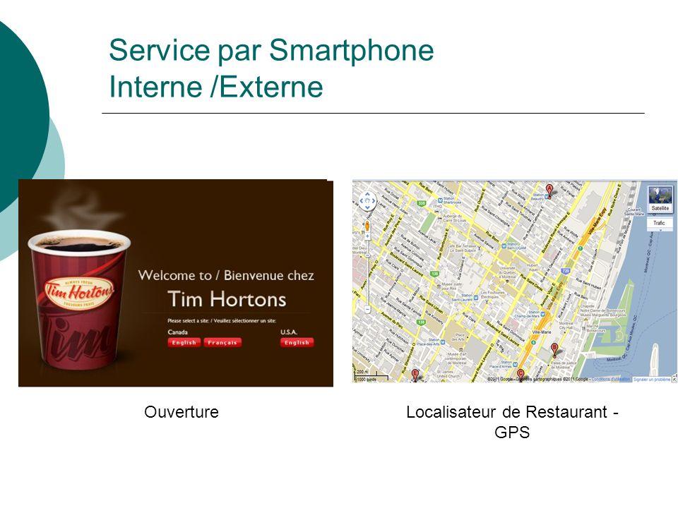 Service par Smartphone Interne /Externe