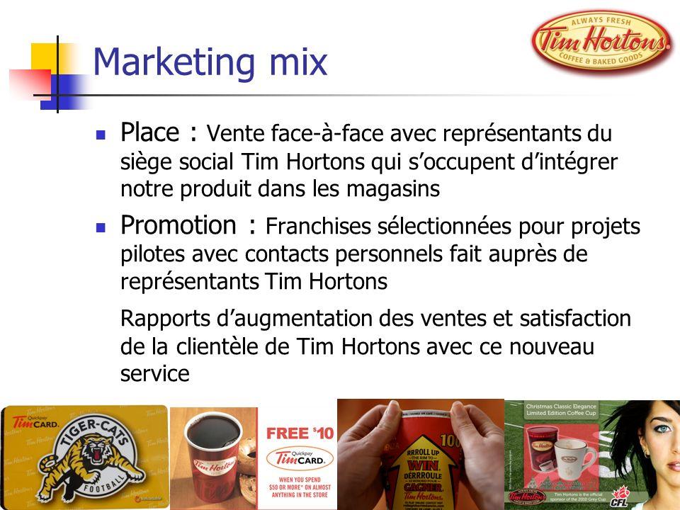 Marketing mix Place : Vente face-à-face avec représentants du siège social Tim Hortons qui s'occupent d'intégrer notre produit dans les magasins.