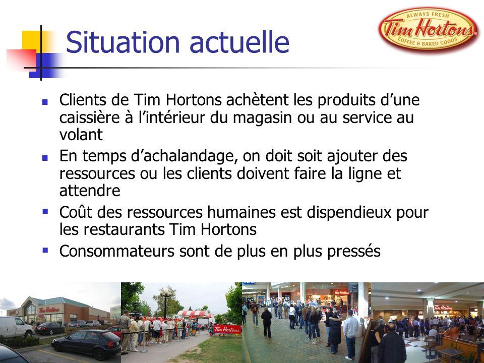 Situation actuelle Clients de Tim Hortons achètent les produits d'une caissière à l'intérieur du magasin ou au service au volant.