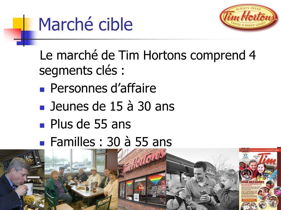Marché cible Le marché de Tim Hortons comprend 4 segments clés :