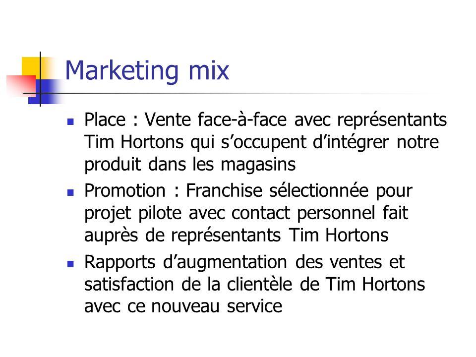 Marketing mix Place : Vente face-à-face avec représentants Tim Hortons qui s'occupent d'intégrer notre produit dans les magasins.