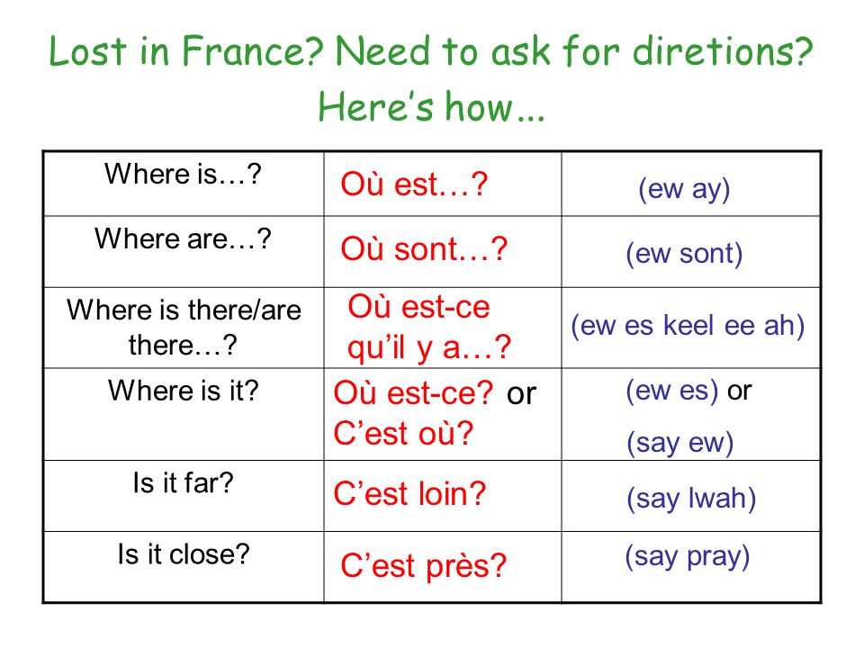 Lost in France Need to ask for diretions Here's how…