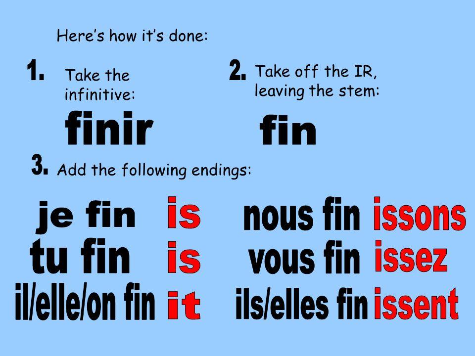 1. 2. finir fin 3. is nous fin issons je fin tu fin is vous fin issez