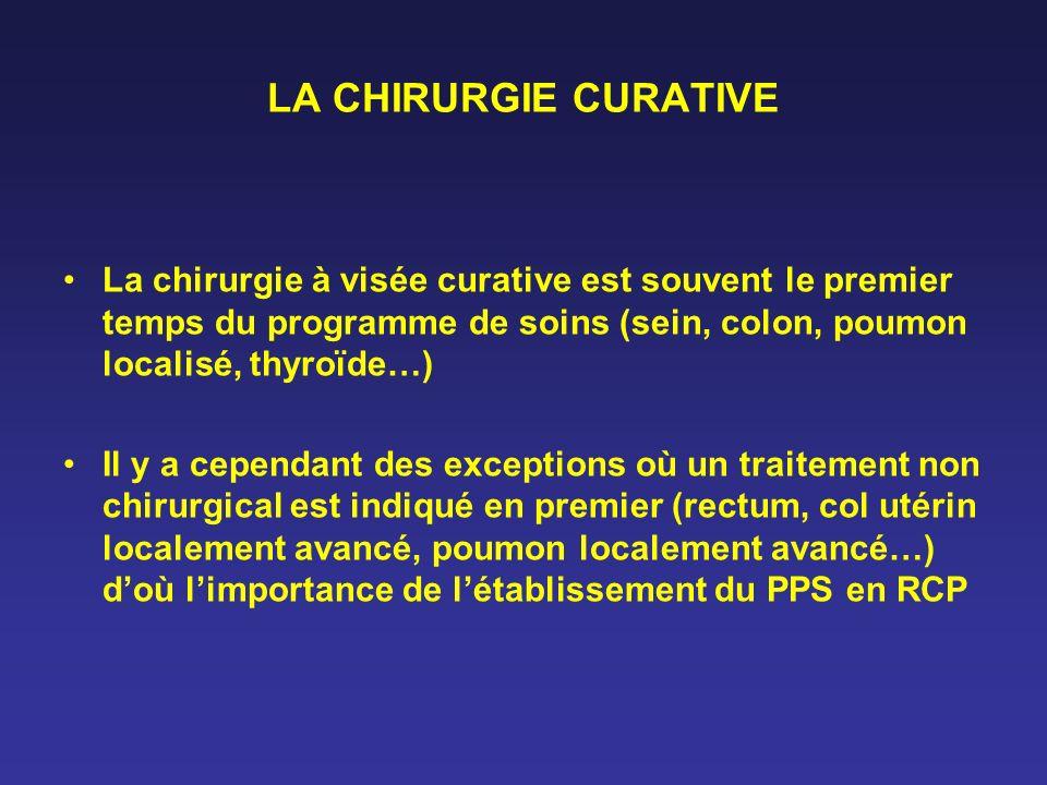 LA CHIRURGIE CURATIVE La chirurgie à visée curative est souvent le premier temps du programme de soins (sein, colon, poumon localisé, thyroïde…)
