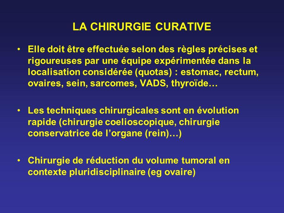 LA CHIRURGIE CURATIVE