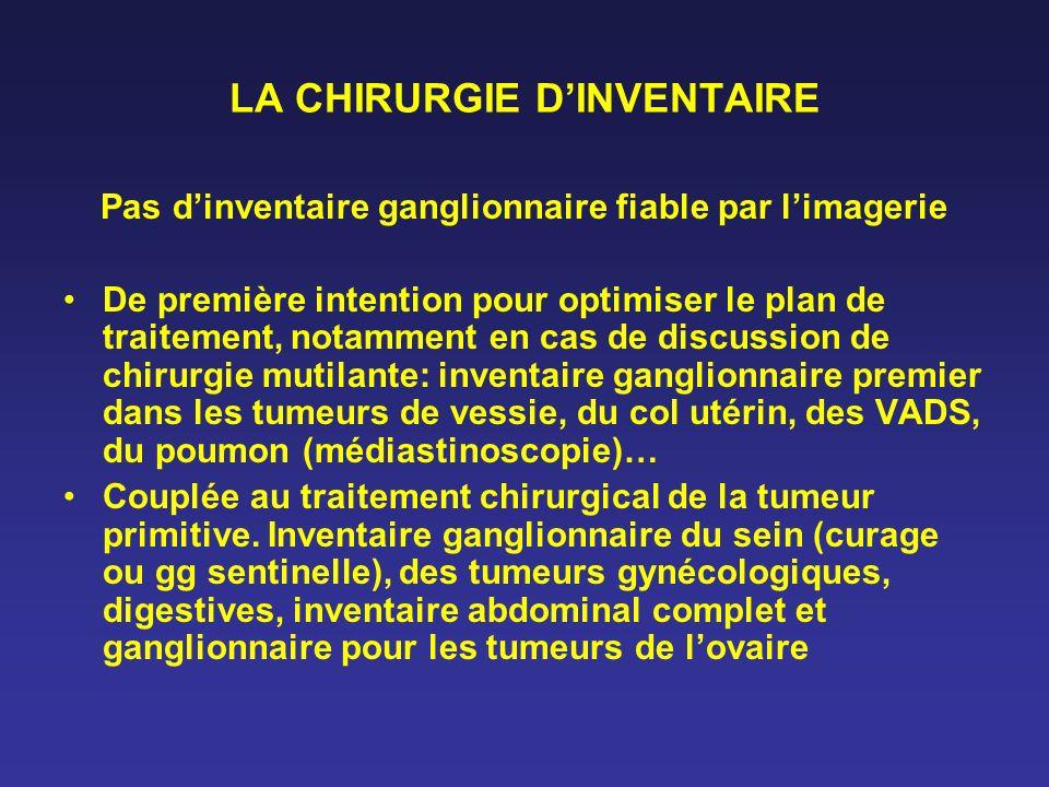 LA CHIRURGIE D'INVENTAIRE