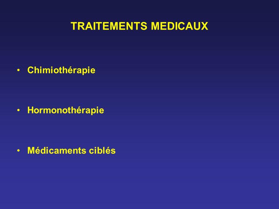 TRAITEMENTS MEDICAUX Chimiothérapie Hormonothérapie Médicaments ciblés