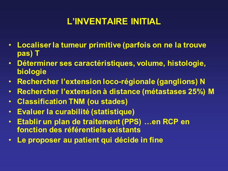 L'INVENTAIRE INITIAL Localiser la tumeur primitive (parfois on ne la trouve pas) T. Déterminer ses caractéristiques, volume, histologie, biologie.