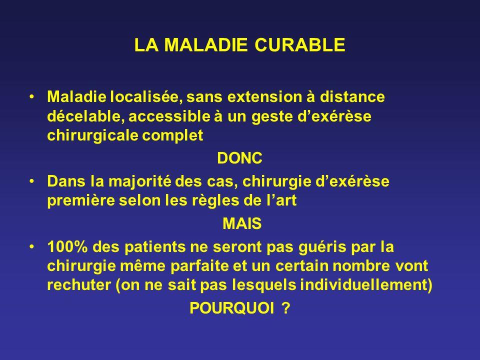 LA MALADIE CURABLE Maladie localisée, sans extension à distance décelable, accessible à un geste d'exérèse chirurgicale complet.