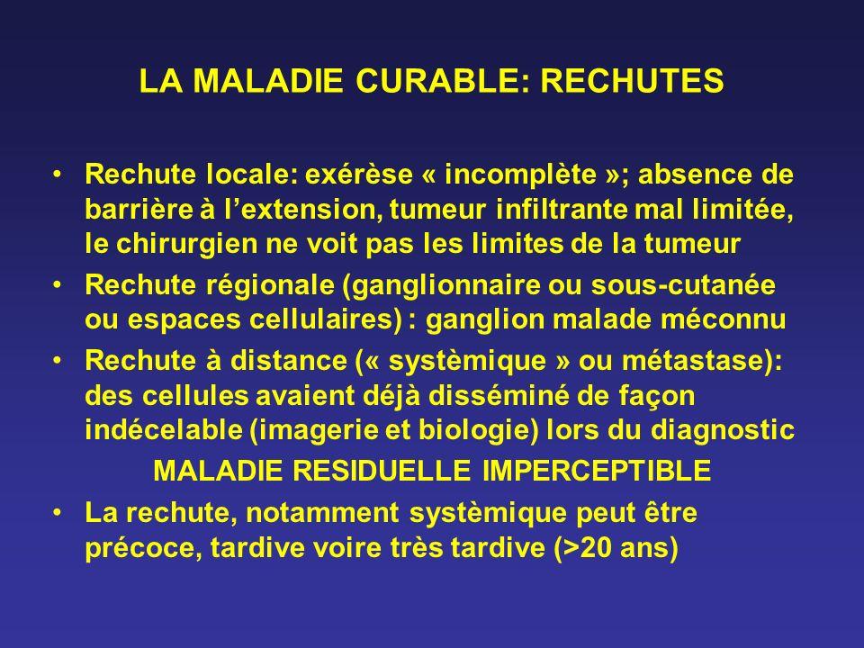 LA MALADIE CURABLE: RECHUTES