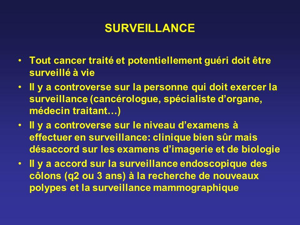 SURVEILLANCE Tout cancer traité et potentiellement guéri doit être surveillé à vie.