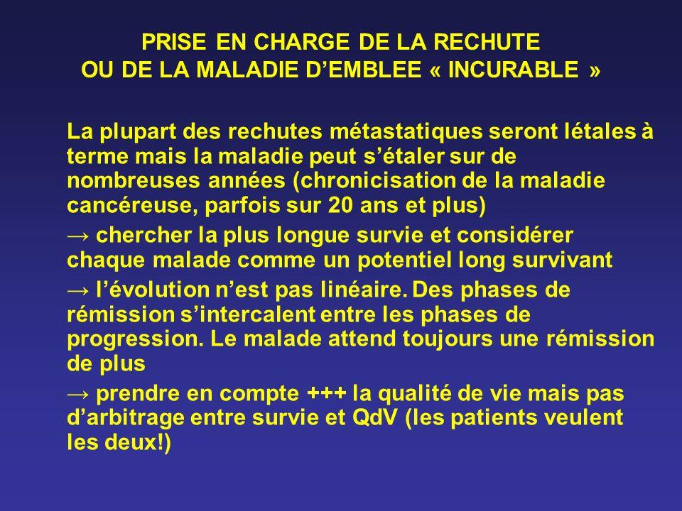 PRISE EN CHARGE DE LA RECHUTE OU DE LA MALADIE D'EMBLEE « INCURABLE »